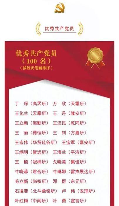 """尚权资讯丨毛立新同志荣获北京市律师行业""""优秀共产党员""""称号"""